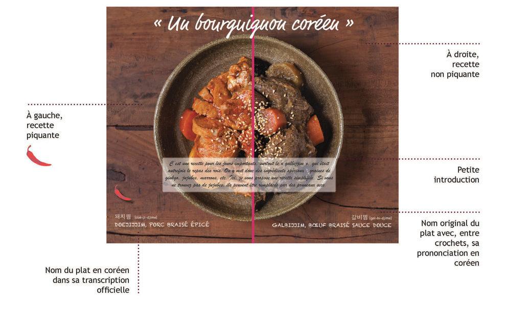 recette du livre de cuisine coréen piquant pas piquant adaptation du boeuf bourguignon france